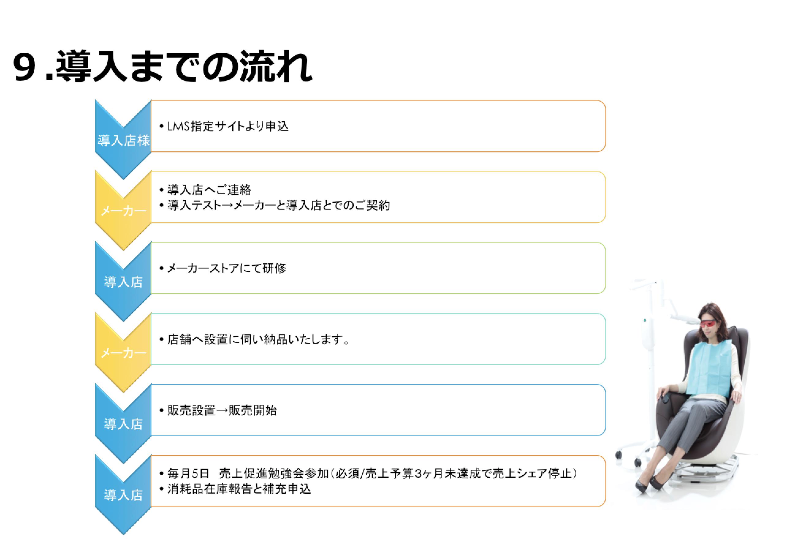 レンタルサロン開業 名古屋栄横浜銀座駅近安